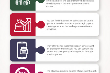 Obtain Benefits Of Playing At The Top Online Casino Infographic