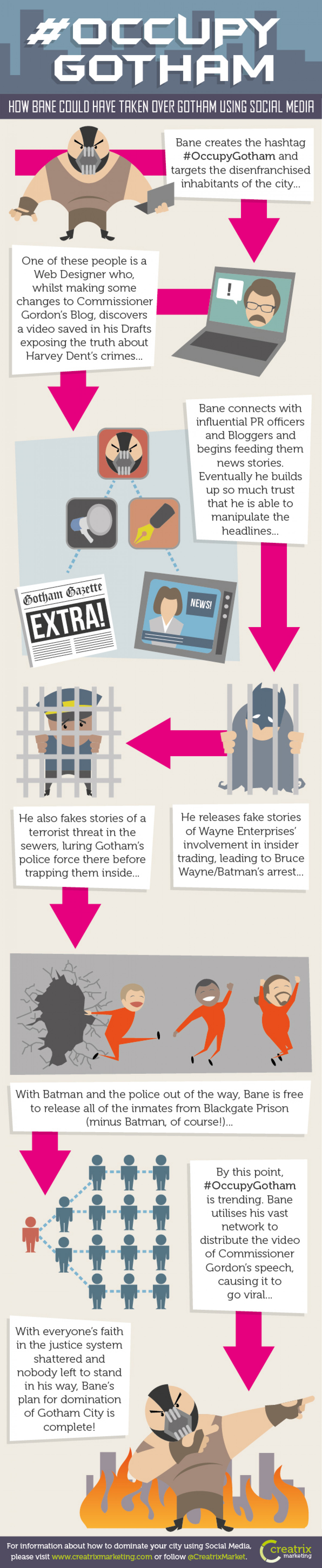 #Occupygotham Infographic