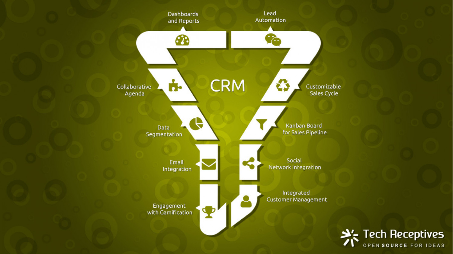 what is crm system pdf
