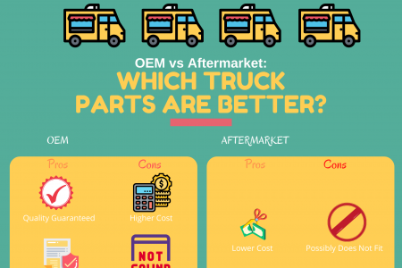 OEM vs Aftermarket: Which Truck Parts Are Better? Infographic