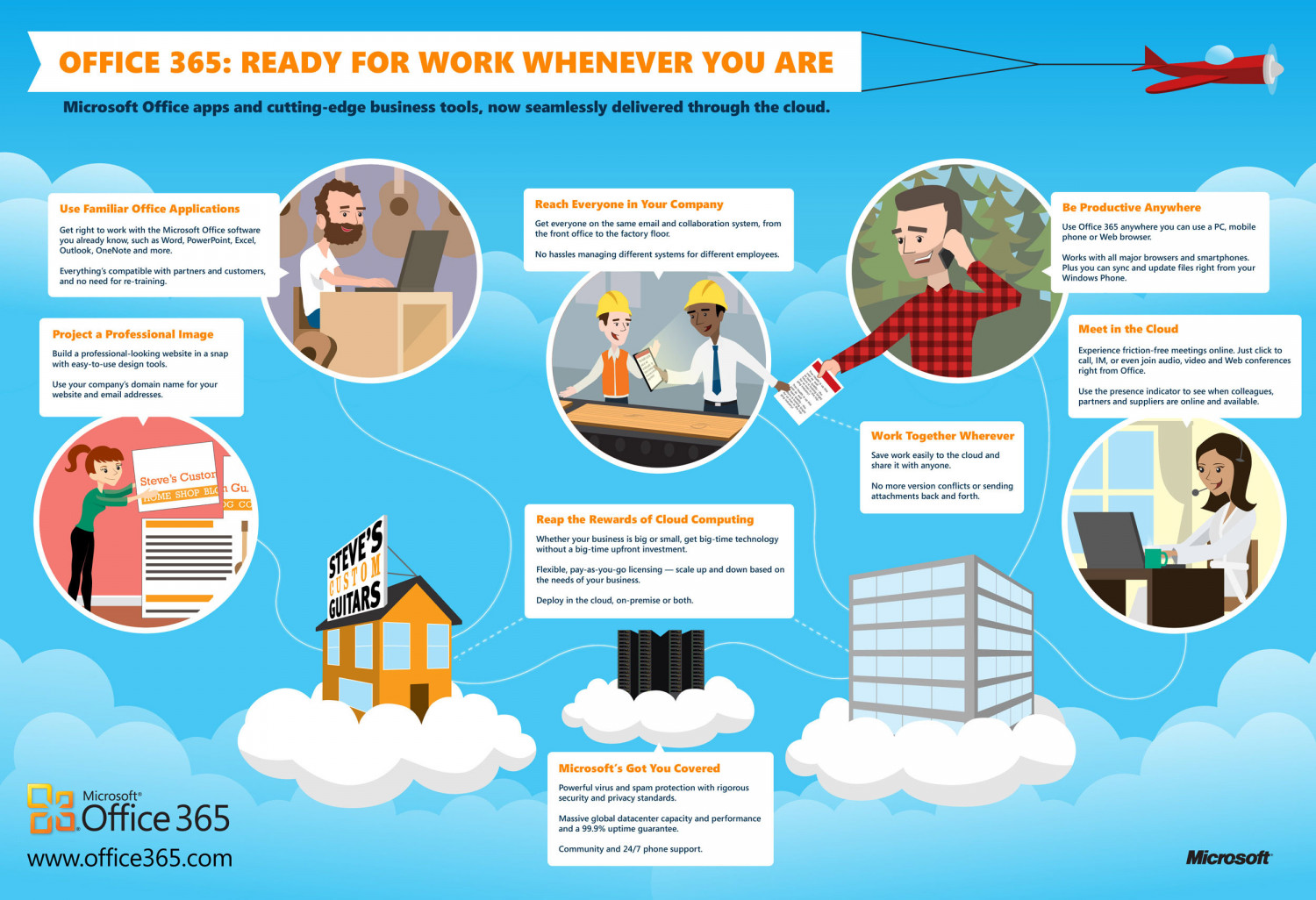 Office 365 Ready for Work Whenever You Are Infographic