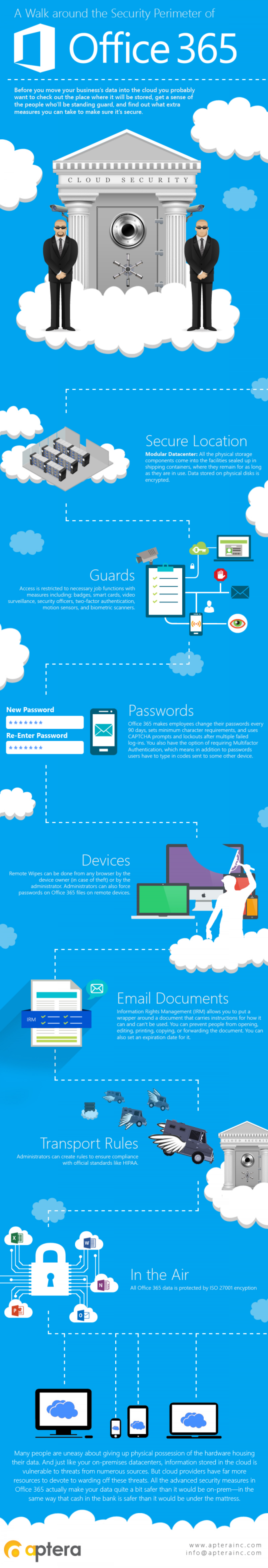Office 365 Secure? Infographic