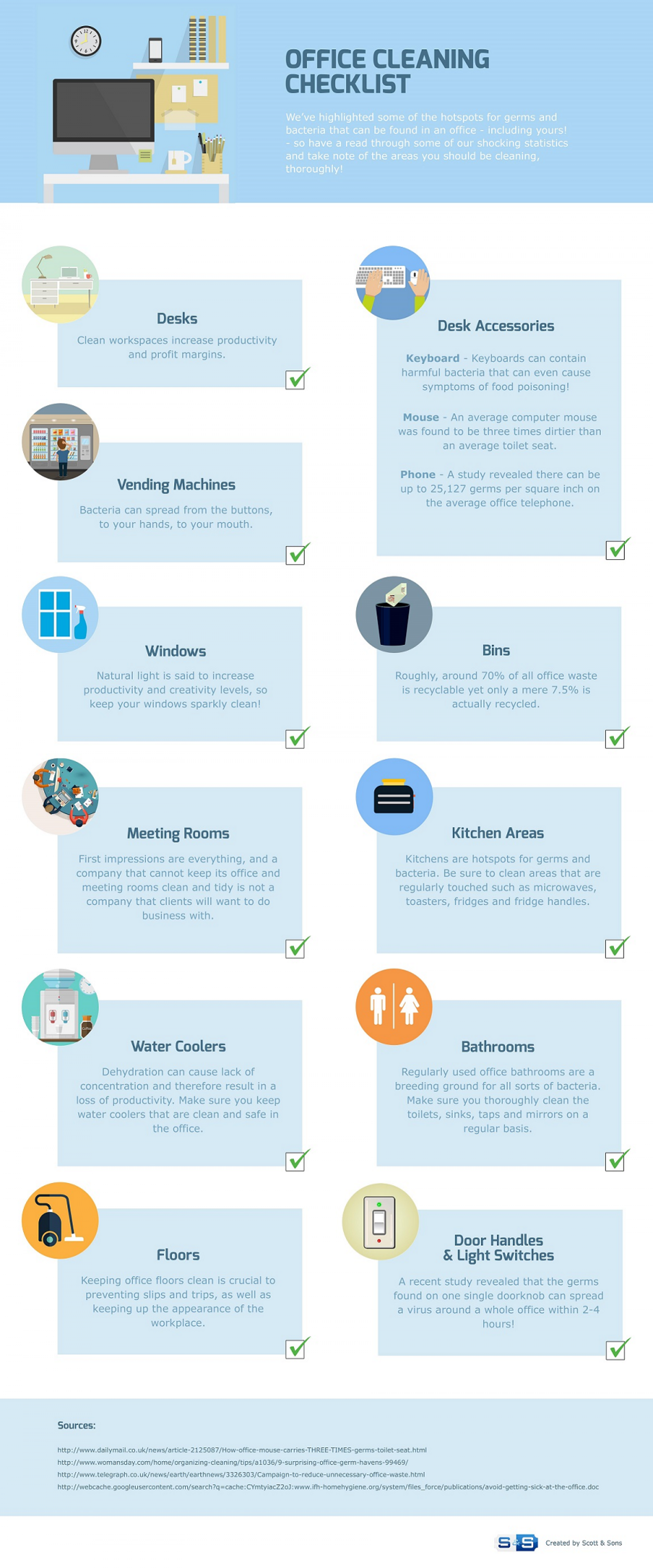 Office Cleaning Checklist | Visual.ly