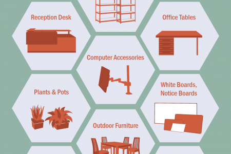 Office Furnishing Requirements Infographic