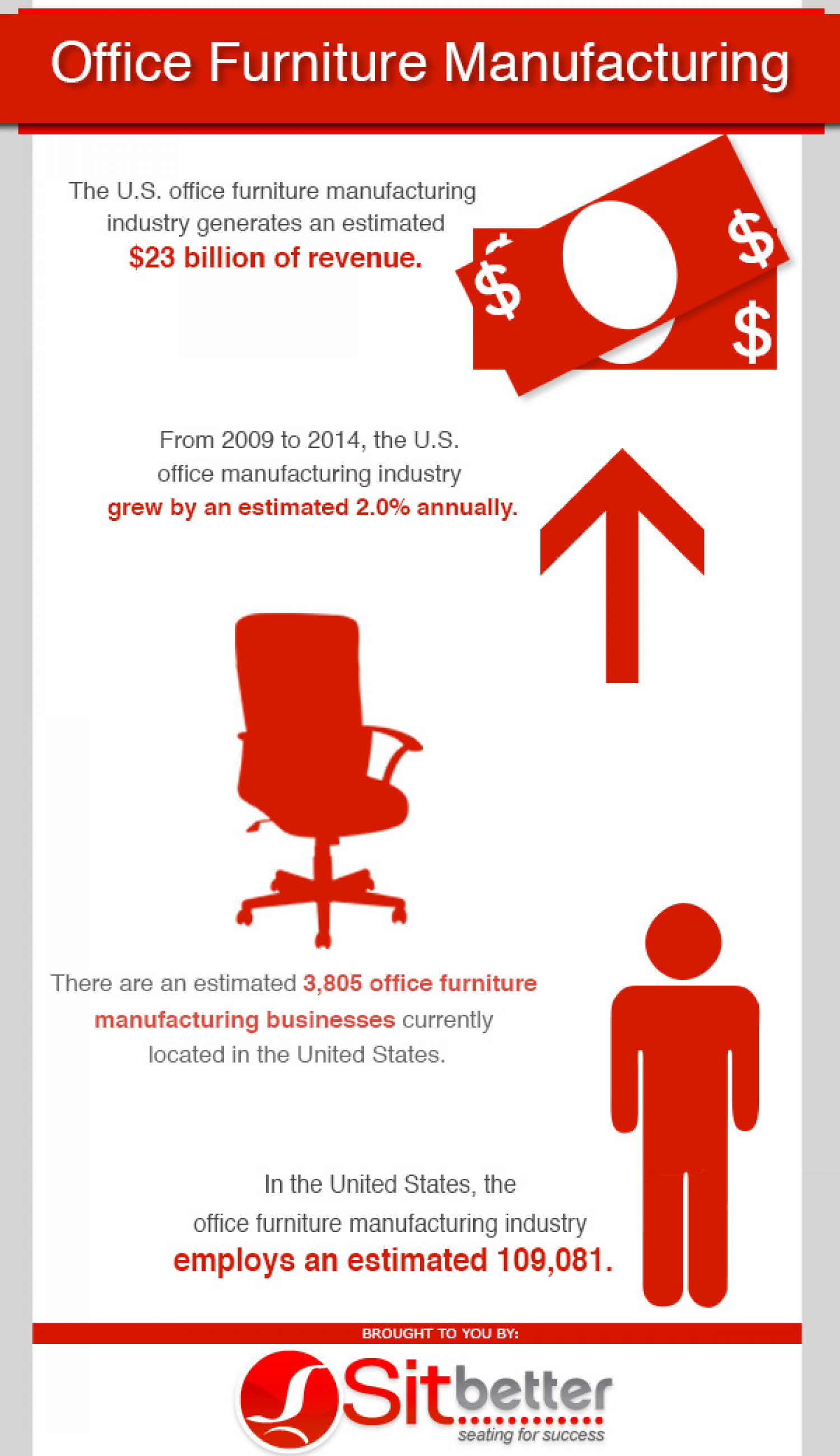 Office Furniture Manufacturing