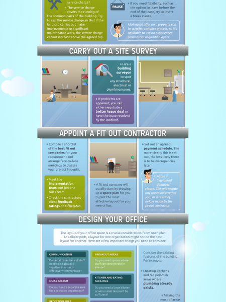 Officeman Guide to Moving Office Infographic