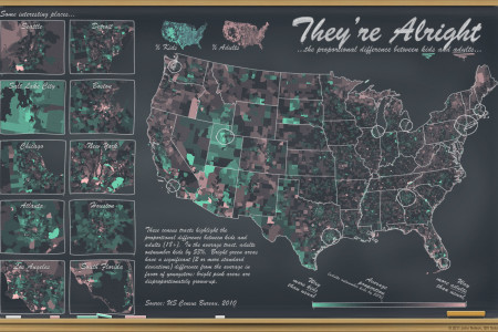 Oldies and Youngins: Mapping the Age Gap Infographic