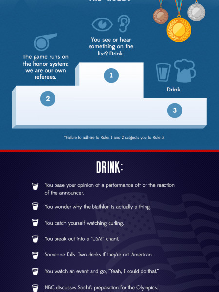 The Ultimate Winter Olympics Drinking Game Infographic