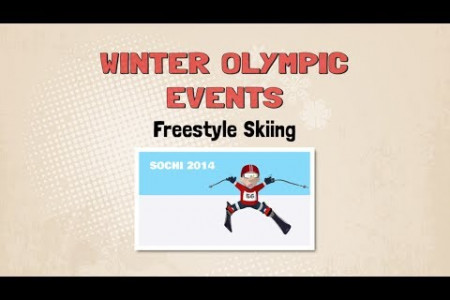 Olympics: An Animated History of Freestyle Skiing  Infographic