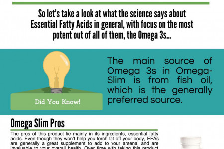 Omega Slim Essential Fatty Acids Review - Does It Deliver? Infographic