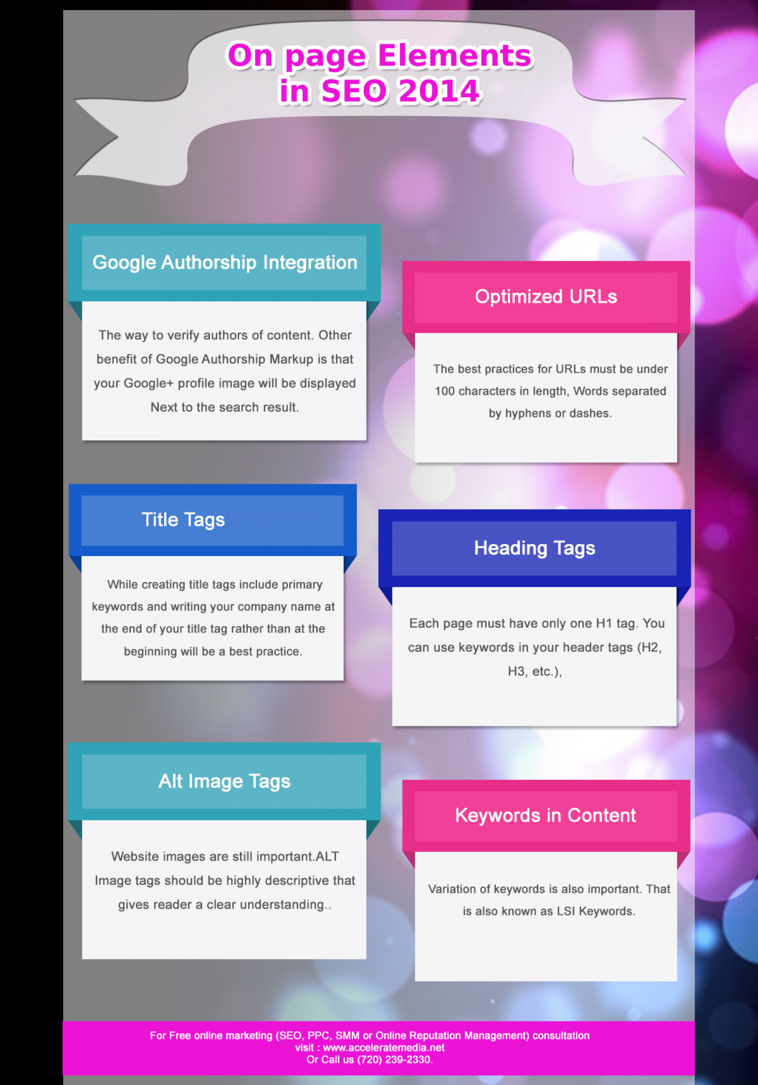 On Page Elements in SEO 2014 Infographic