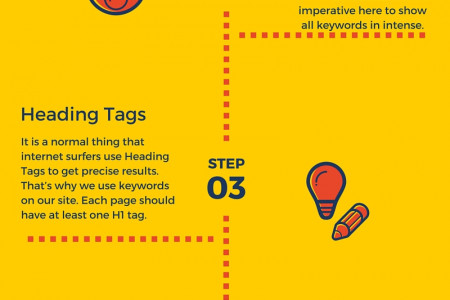 On Page SEO Techniquies   More Than Web Hosting Infographic
