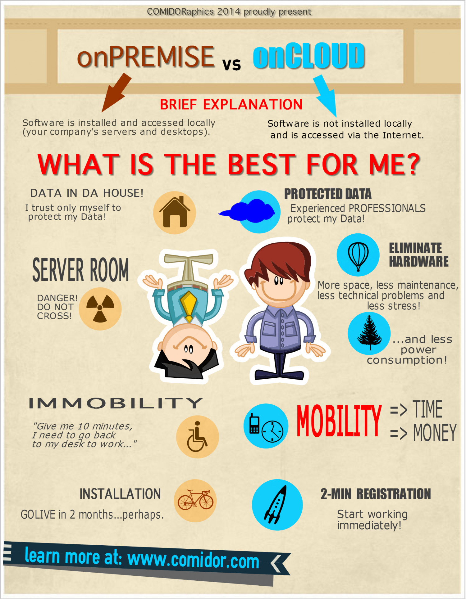 on Premise or cloud? Let the battle begin! Infographic