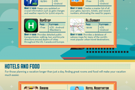 On the Road Again Infographic