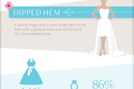 On Trend Wedding Dress Styles and Shapes Infographic