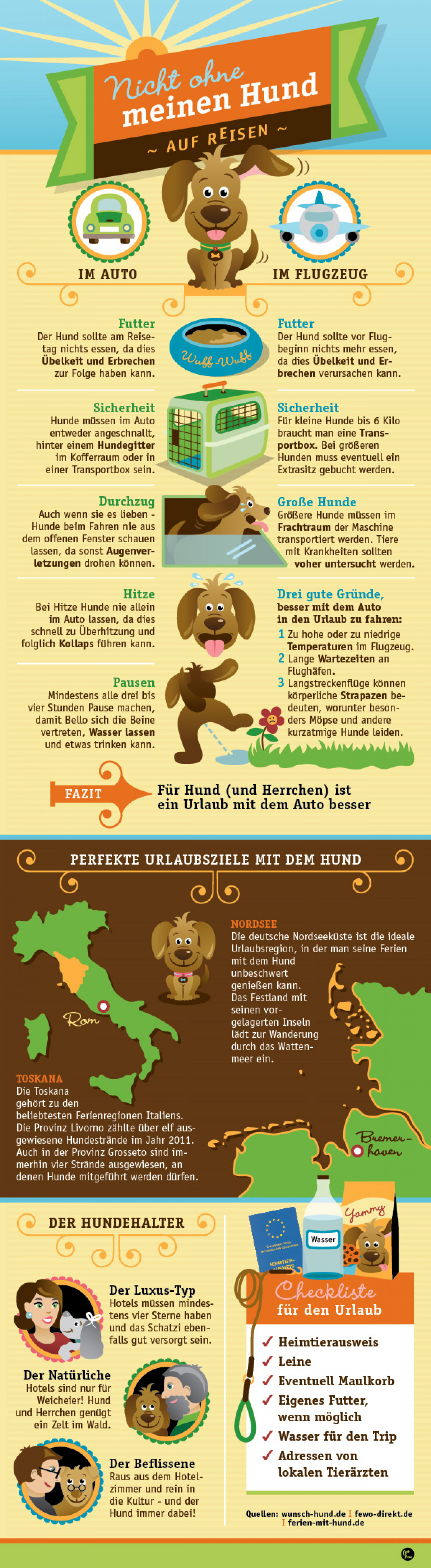 On vacation with your dog Infographic