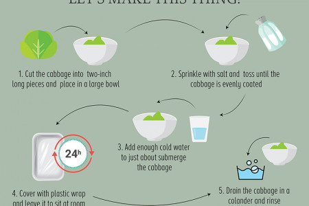 One Kimchi Recipe to Rule Them All Infographic