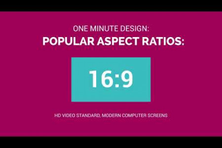 One Minute Design: What is Aspect Ratio? Infographic