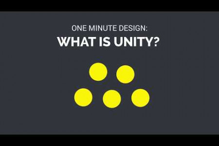 One Minute Design: What is Unity? Infographic
