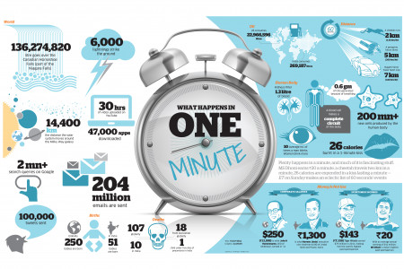 One Minute Infographic