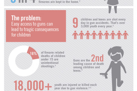 One question could save your child's life Infographic
