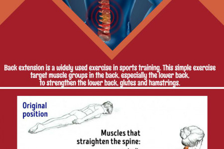One Simple Exercise to Get Rid of Lower Back Pain Infographic