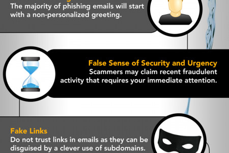 One source talent scam baiting tips statistics Infographic