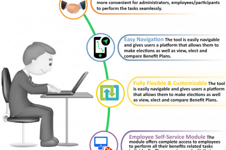 One Stop Solution For HR, Benefits & Payroll Functions - TeemWurk Infographic