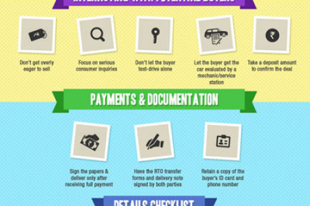 One-Stop Guide For Selling Your Car Infographic