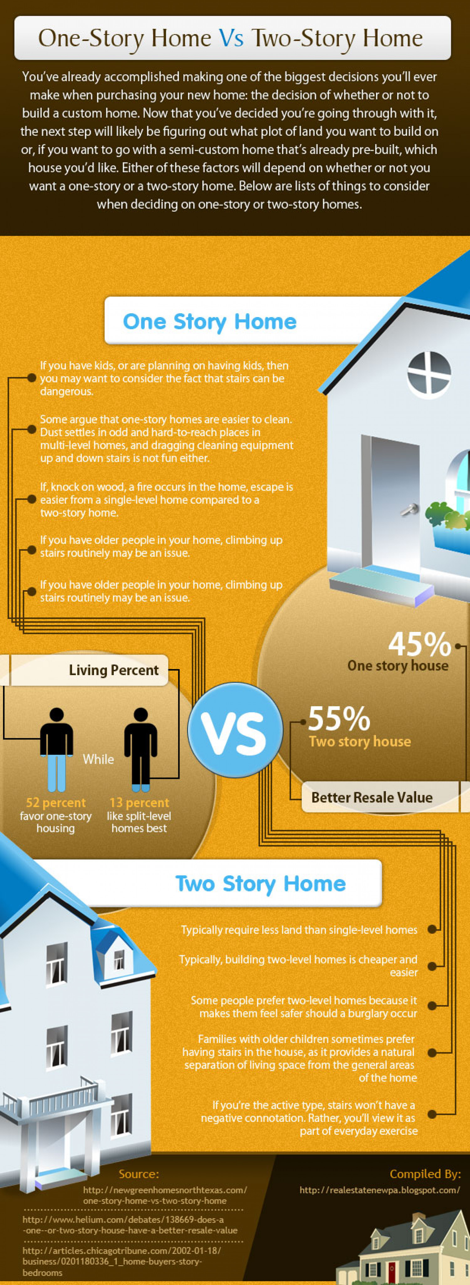One-Story Home Vs Two-Story Home Infographic