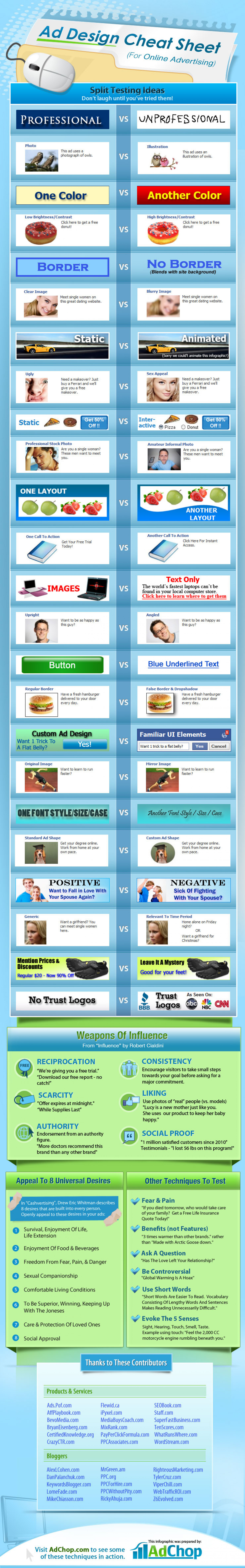 Online Ad Design Cheat Sheet Infographic