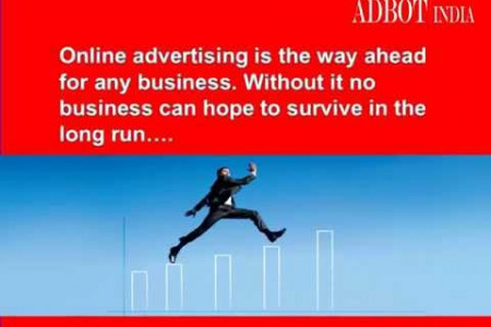 Online Advertising Future Prospects Infographic