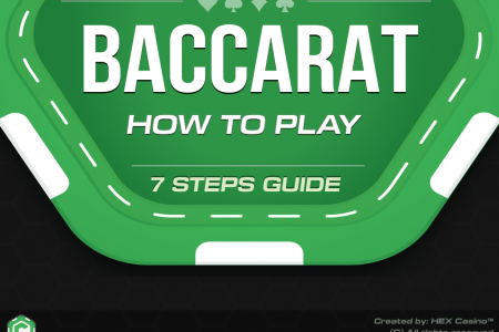 Online Baccarat : Hot to play? Supereasy 7 Step Guide Infographic