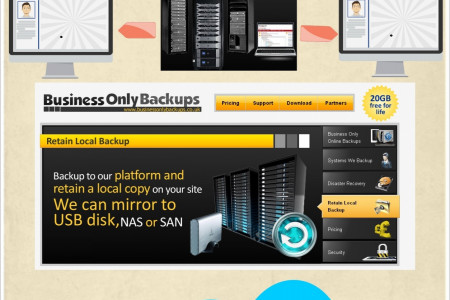 Online backup Solution provider Infographic