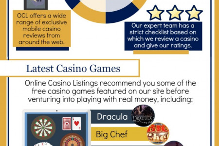ONLINE CASINO LISTINGS REVIEW Infographic