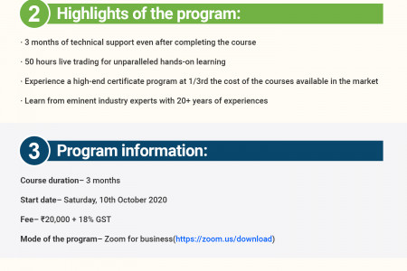 Online Certificate Programme on Technical Analysis of Stock Market Infographic