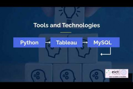 Online Certification Course on Applied Data Science with Python By E&ICT Academy, IIT Roorkee  Infographic
