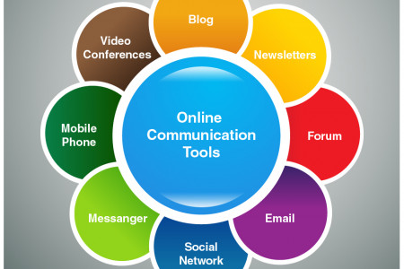 Online communication benefits Infographic