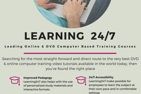 Online Computer‬ Training‬ Videos And DVD Infographic