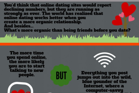 Online Dating   We're going social! Infographic