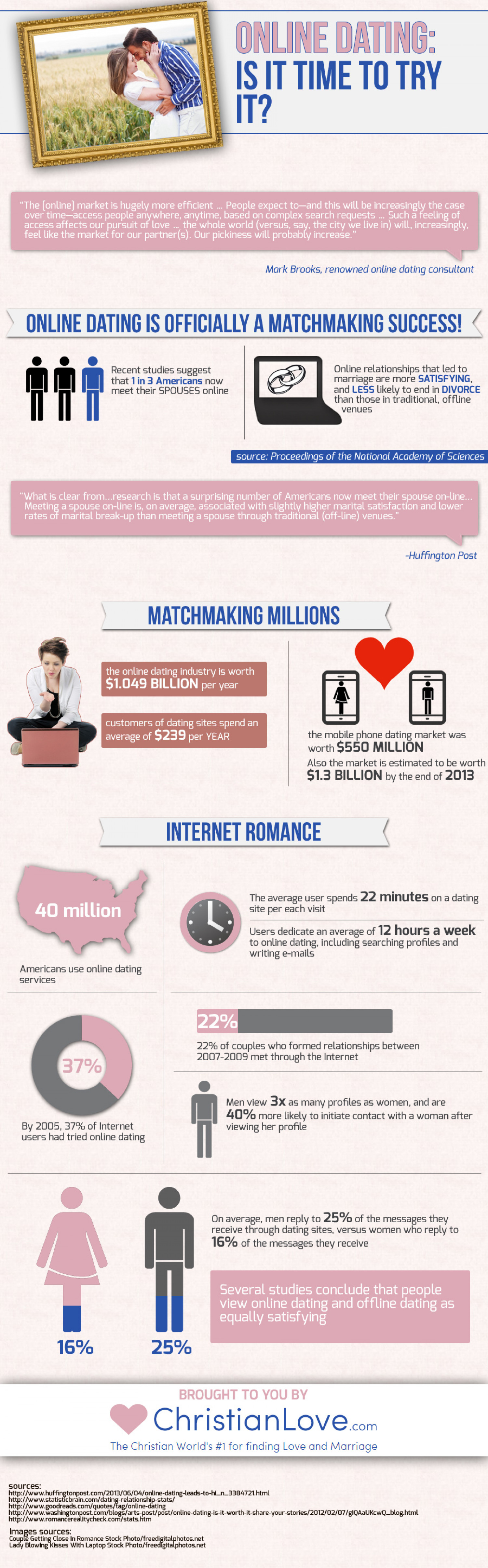 Online Dating: Is it Time to Try it? Infographic