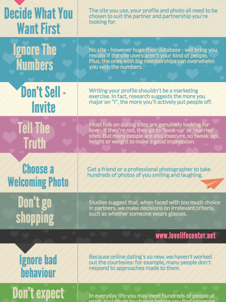 11 Online Dating Tips Infographic