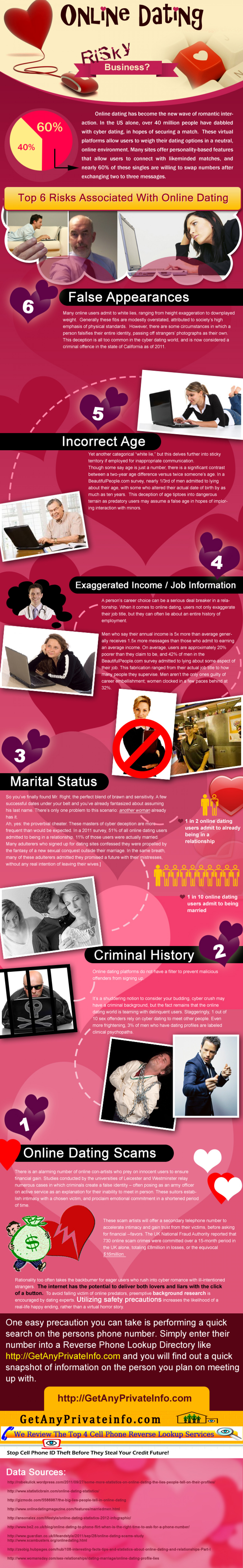 Online Dating Infographic