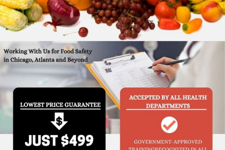Online Food Safety Courses Infographic