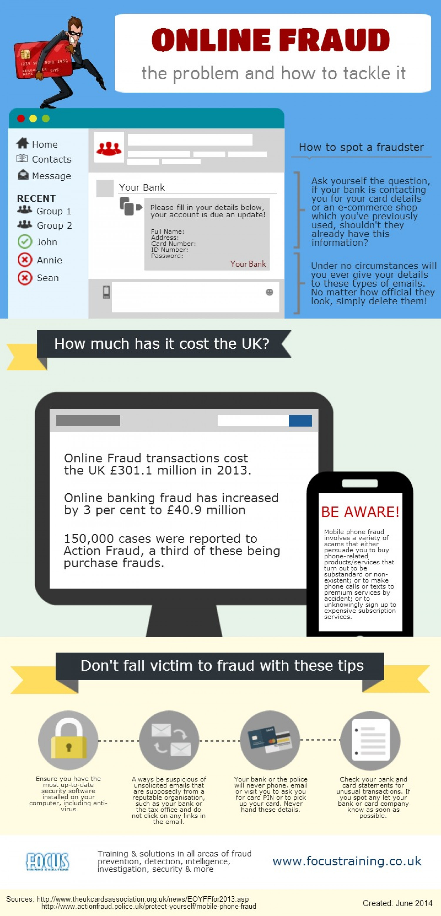 Online Fraud: The Problem and How to Tackle it Infographic