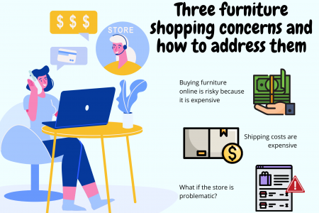 Three Furniture Shopping Concerns And How To Address Them Infographic