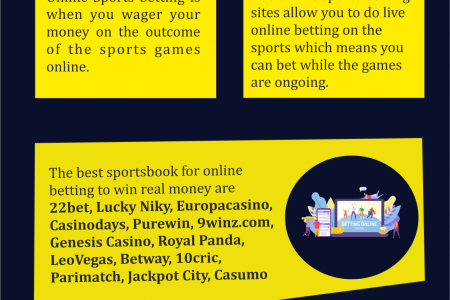 Online Gambling  and  Sports Betting Infographic