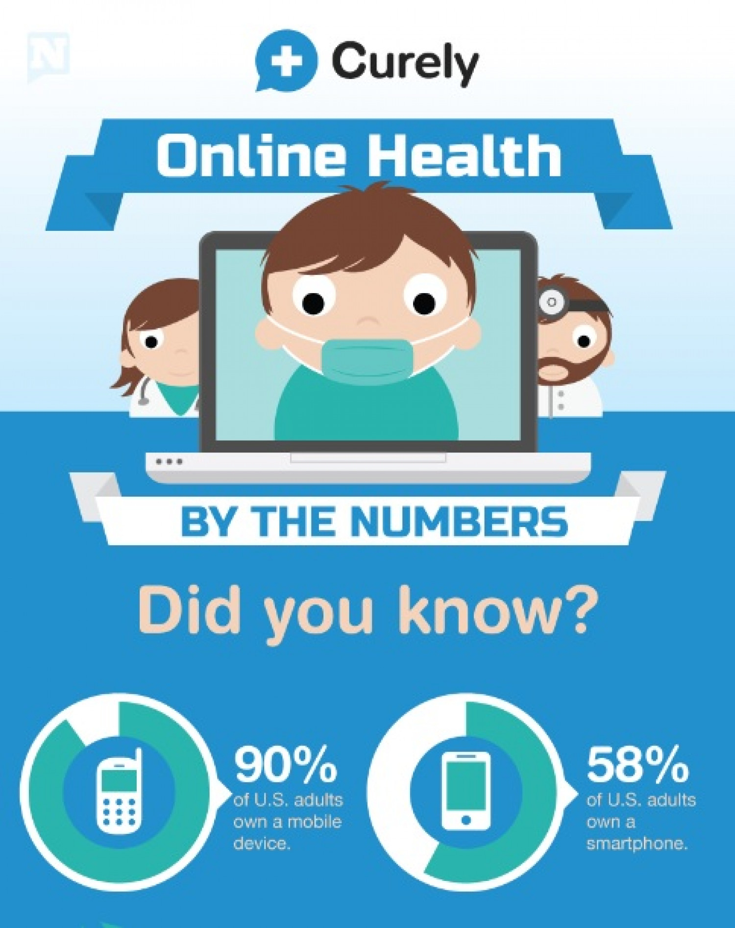 Online Healthcare by the Numbers Infographic