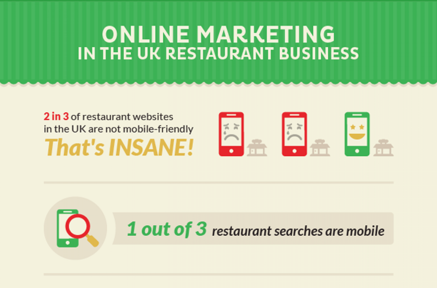 Online Marketing in the UK Restaurant Business Infographic