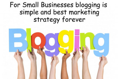 Online Marketing Tips for Small Businesses Infographic